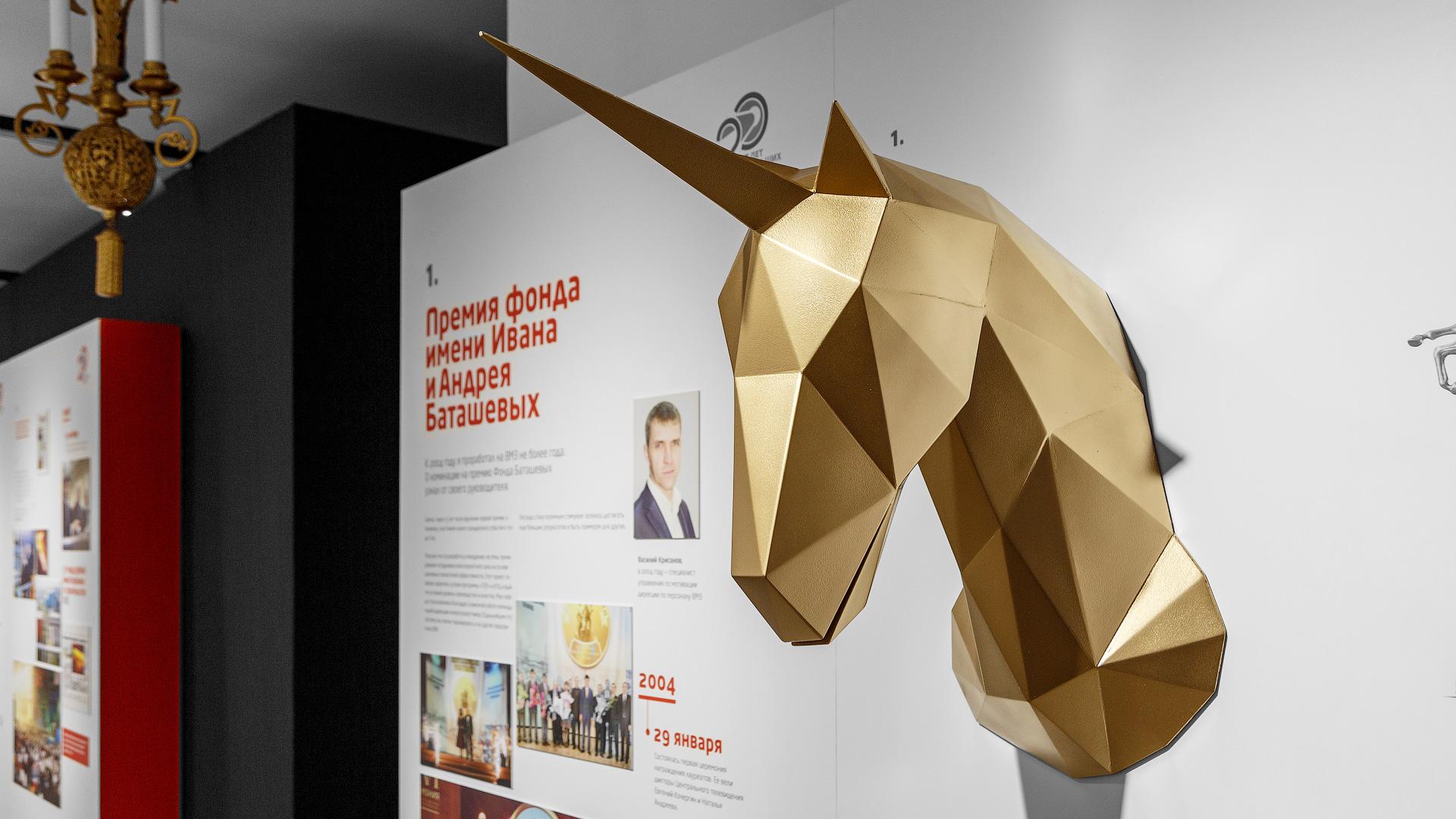 Выставка «20 лет изменений»