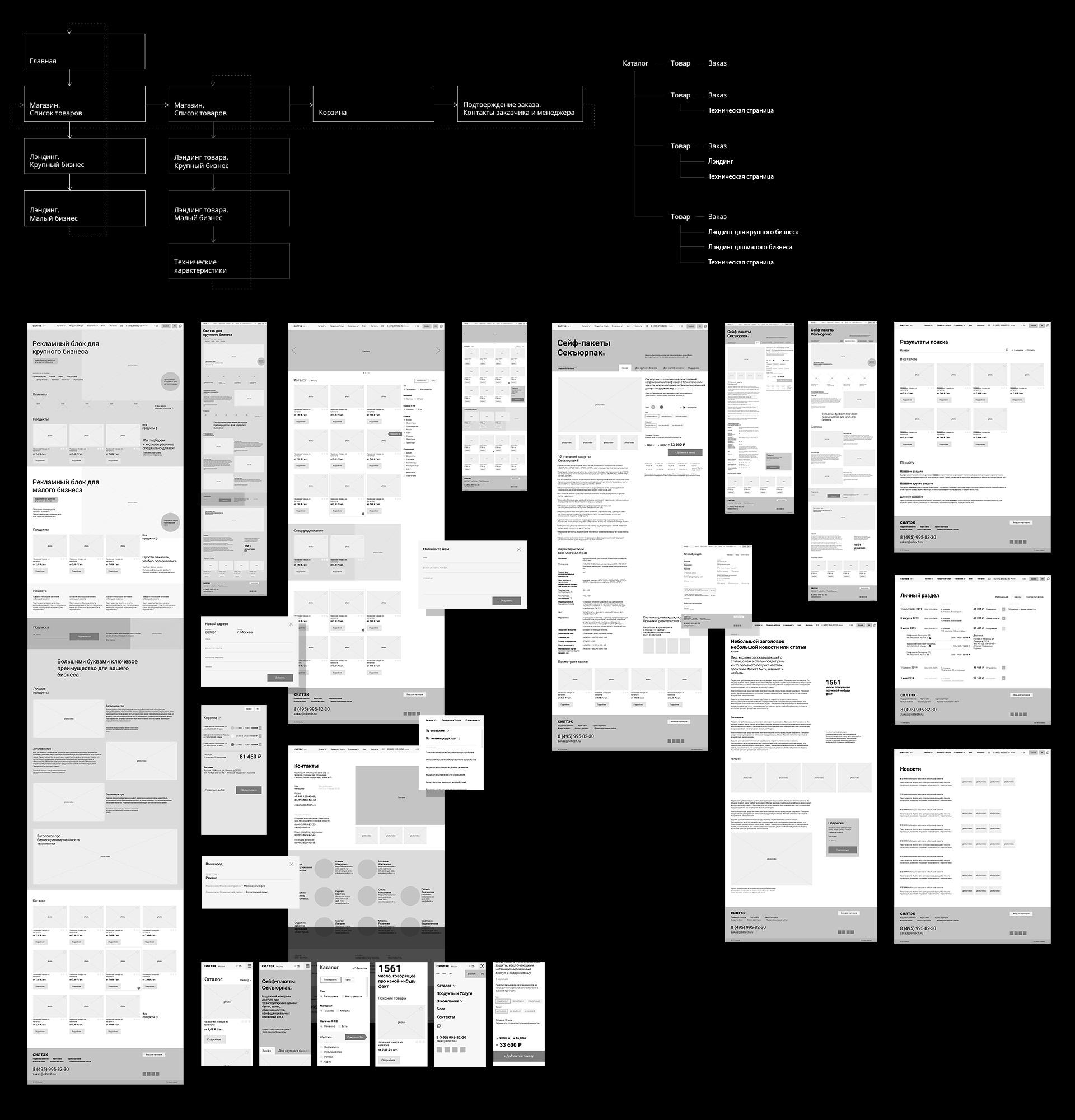 Прототипы страниц сайта